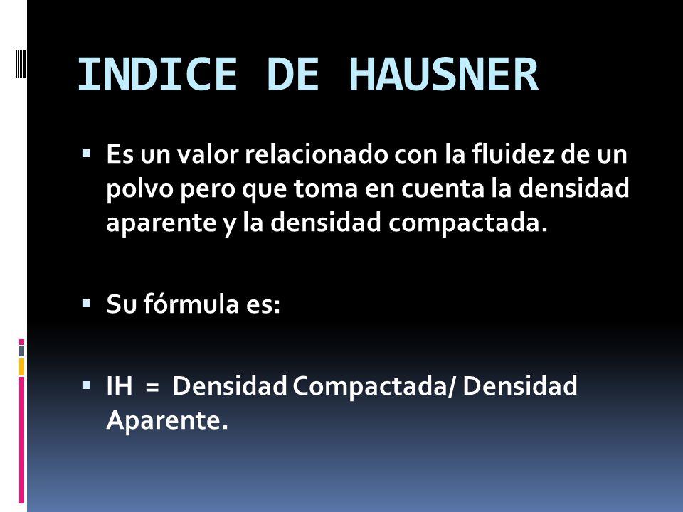INDICE DE HAUSNER Es un valor relacionado con la fluidez de un polvo pero que toma en cuenta la densidad aparente y la densidad compactada.