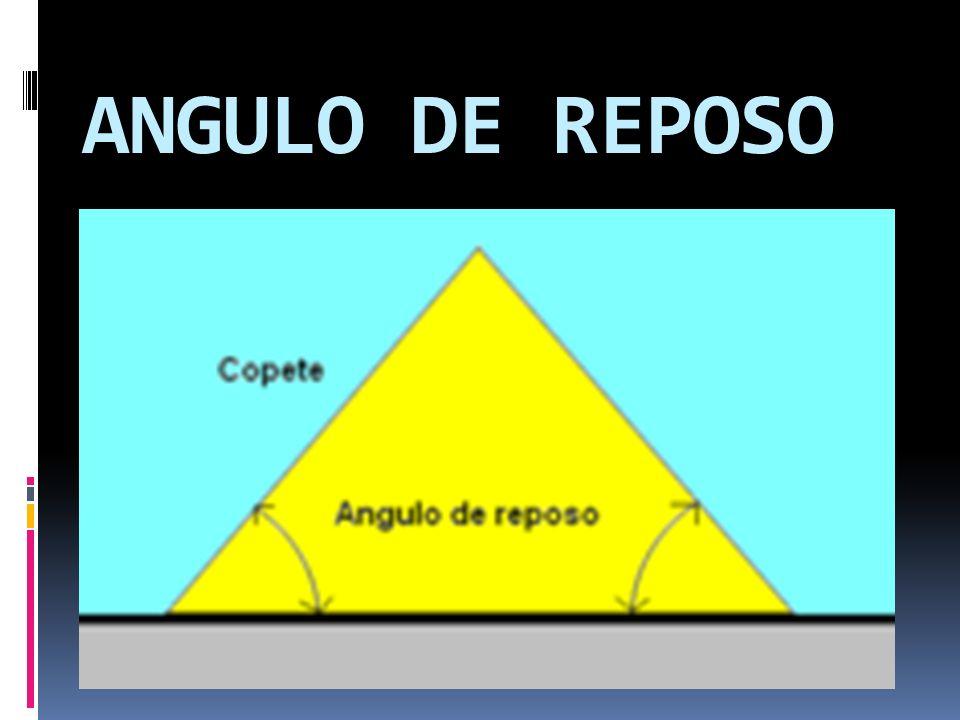 ANGULO DE REPOSO