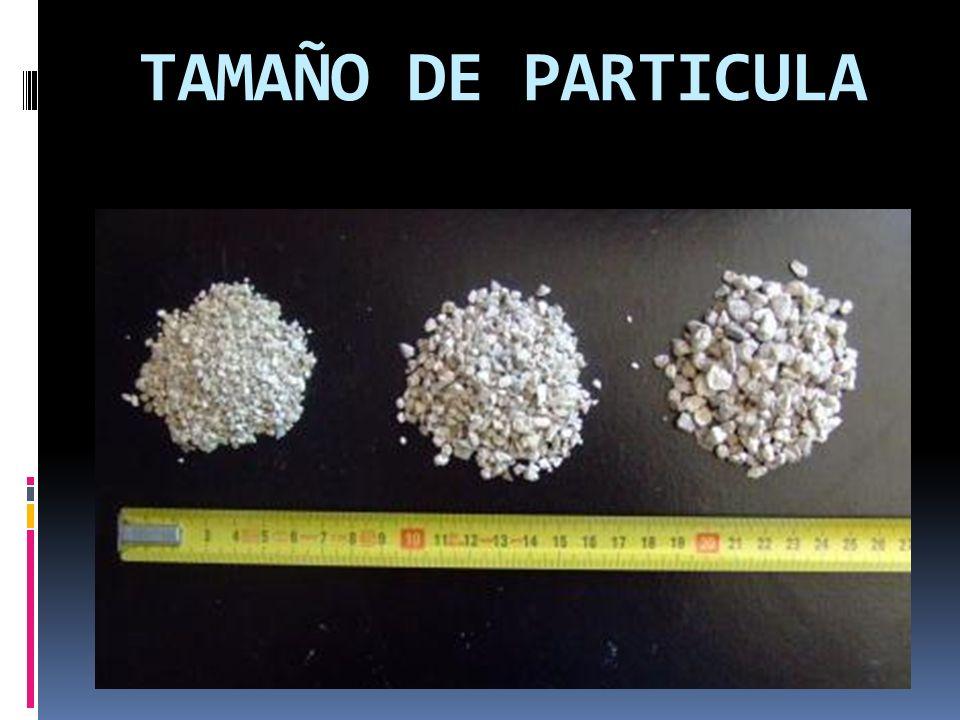 TAMAÑO DE PARTICULA