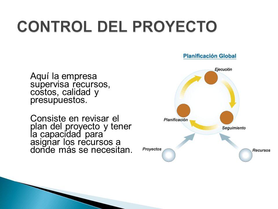 CONTROL DEL PROYECTO Aquí la empresa supervisa recursos, costos, calidad y presupuestos.