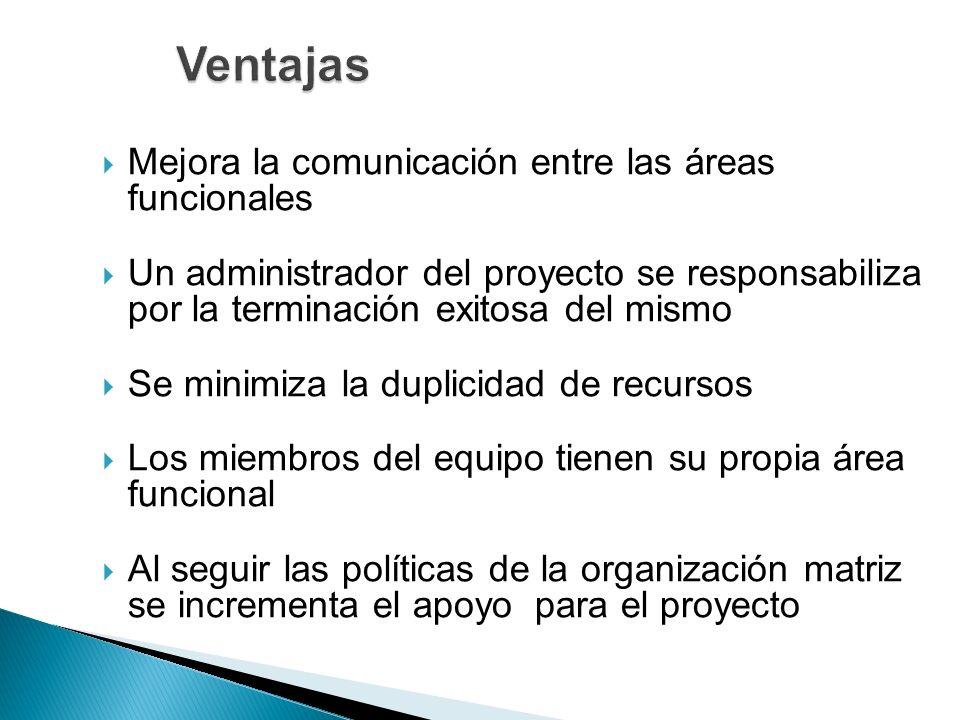 Ventajas Mejora la comunicación entre las áreas funcionales