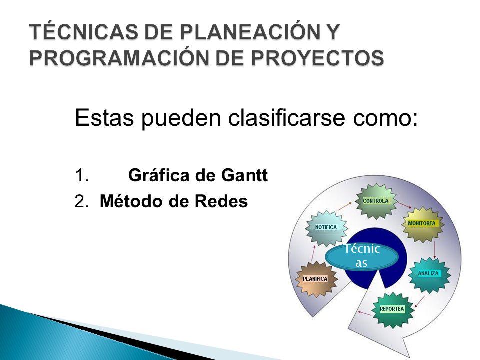 TÉCNICAS DE PLANEACIÓN Y PROGRAMACIÓN DE PROYECTOS