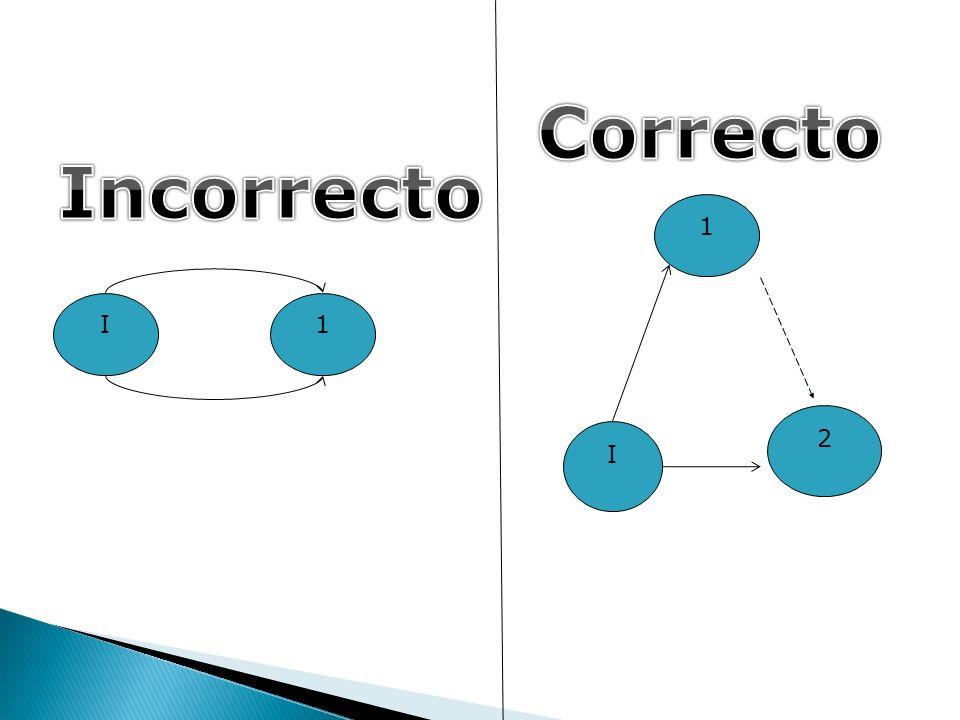 Correcto Incorrecto 1 I 1 2 I