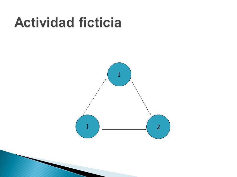 Actividad ficticia 1 I 2