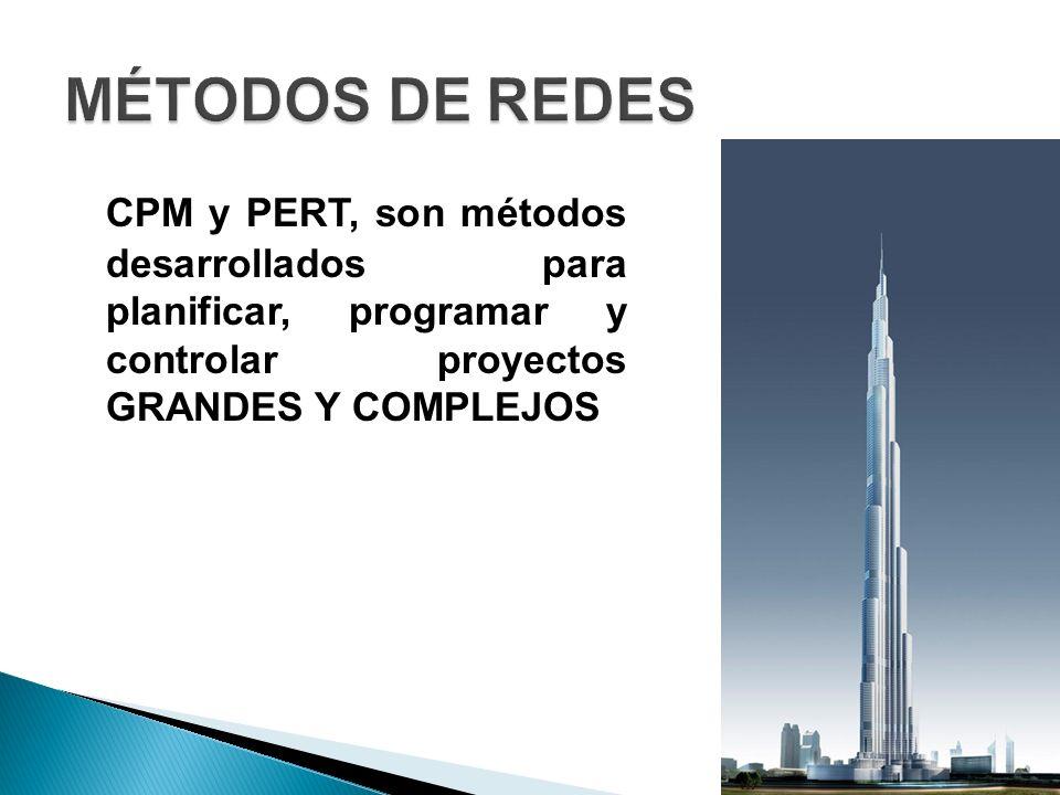 MÉTODOS DE REDES CPM y PERT, son métodos desarrollados para planificar, programar y controlar proyectos GRANDES Y COMPLEJOS.