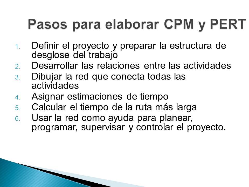 Pasos para elaborar CPM y PERT