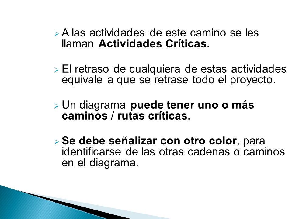 A las actividades de este camino se les llaman Actividades Críticas.