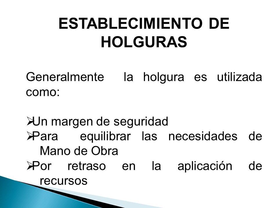 ESTABLECIMIENTO DE HOLGURAS