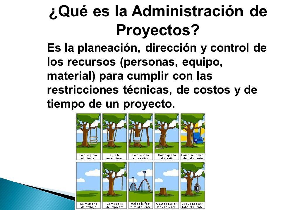 ¿Qué es la Administración de Proyectos