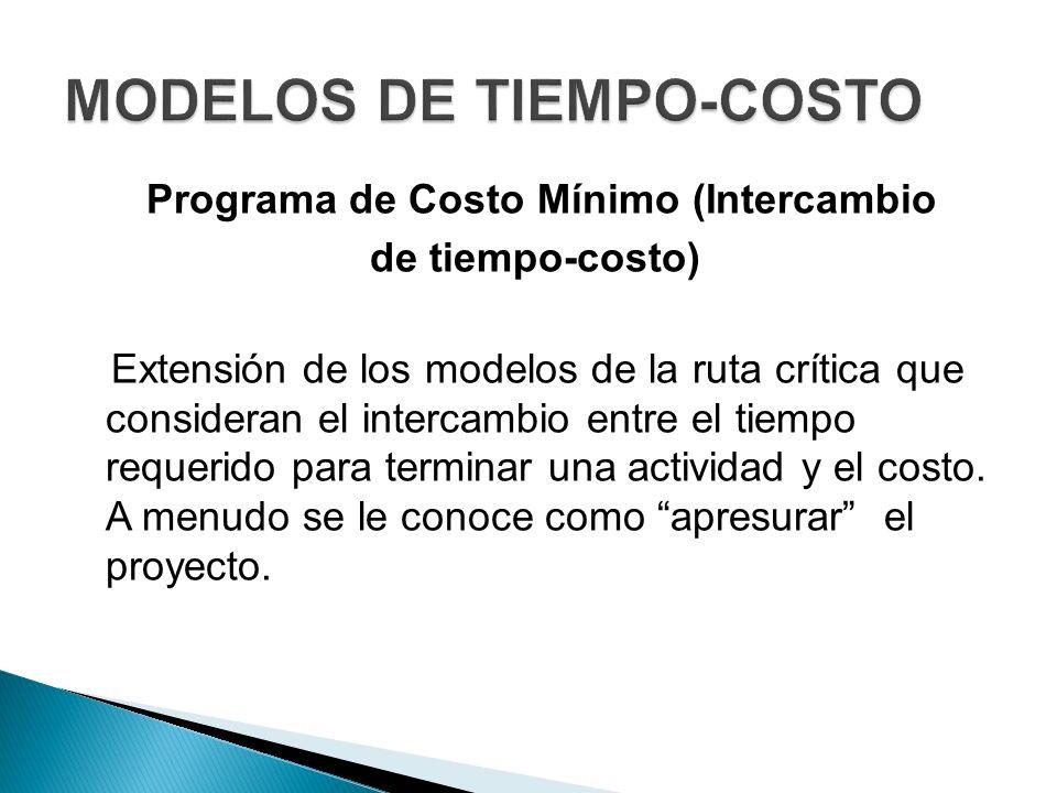 MODELOS DE TIEMPO-COSTO