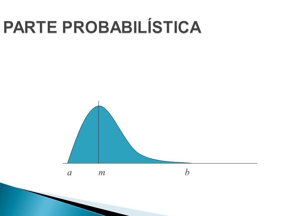 PARTE PROBABILÍSTICA a m b 60