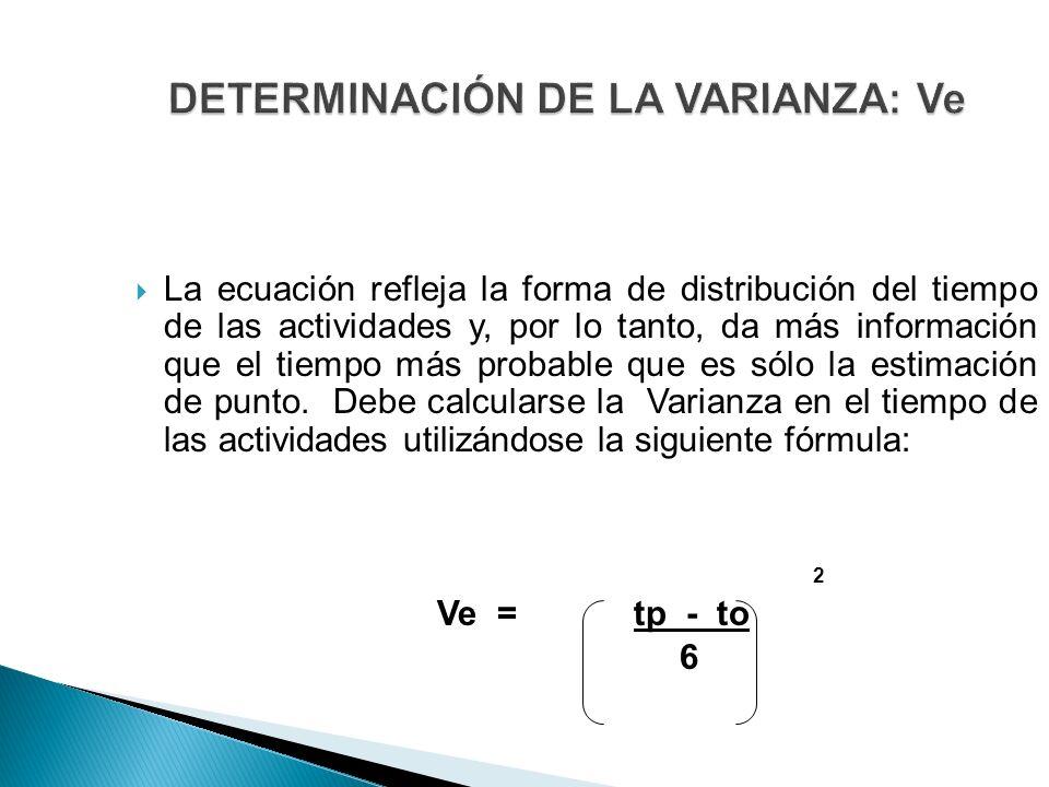 DETERMINACIÓN DE LA VARIANZA: Ve