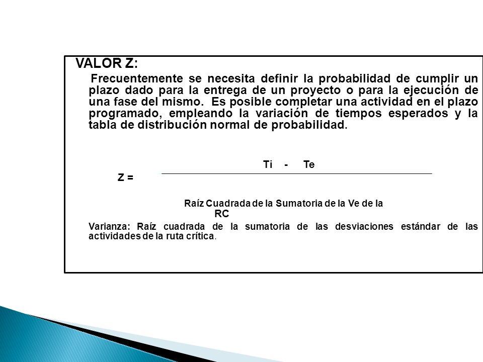 VALOR Z: