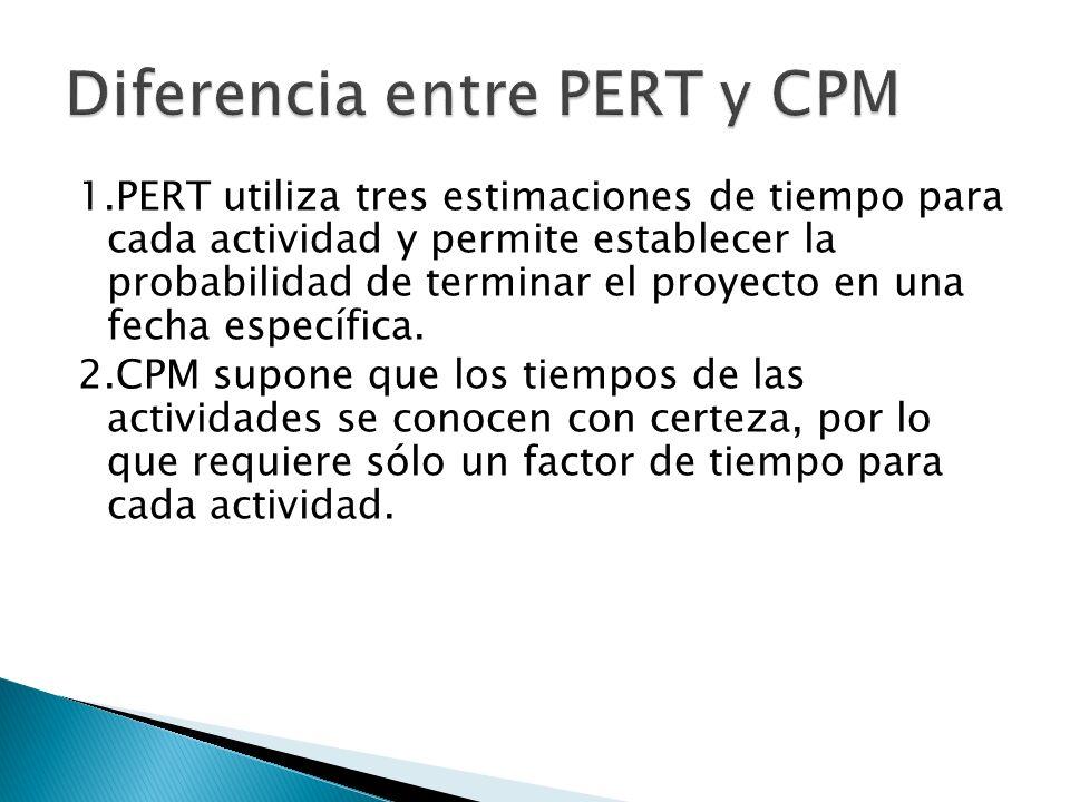 Diferencia entre PERT y CPM