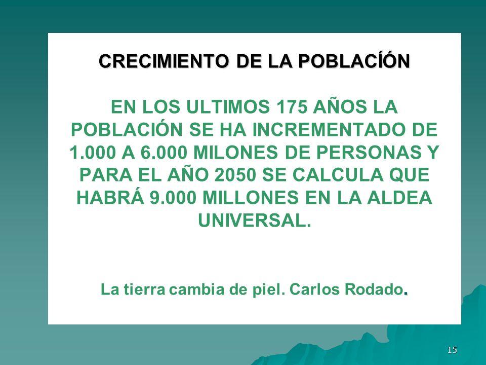 CRECIMIENTO DE LA POBLACÍÓN EN LOS ULTIMOS 175 AÑOS LA POBLACIÓN SE HA INCREMENTADO DE 1.000 A 6.000 MILONES DE PERSONAS Y PARA EL AÑO 2050 SE CALCULA QUE HABRÁ 9.000 MILLONES EN LA ALDEA UNIVERSAL.