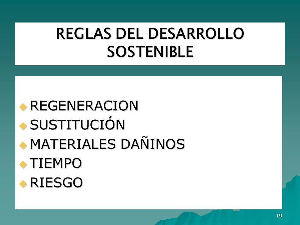 REGLAS DEL DESARROLLO SOSTENIBLE