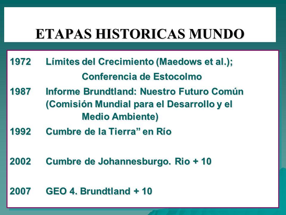 ETAPAS HISTORICAS MUNDO