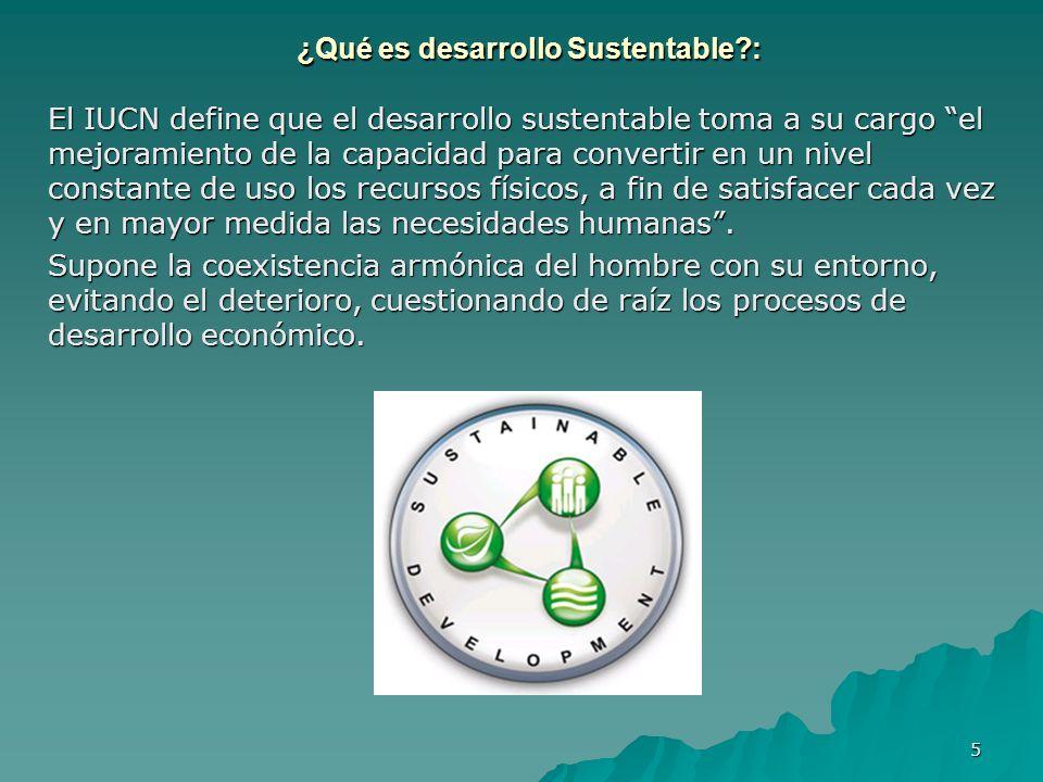 ¿Qué es desarrollo Sustentable :