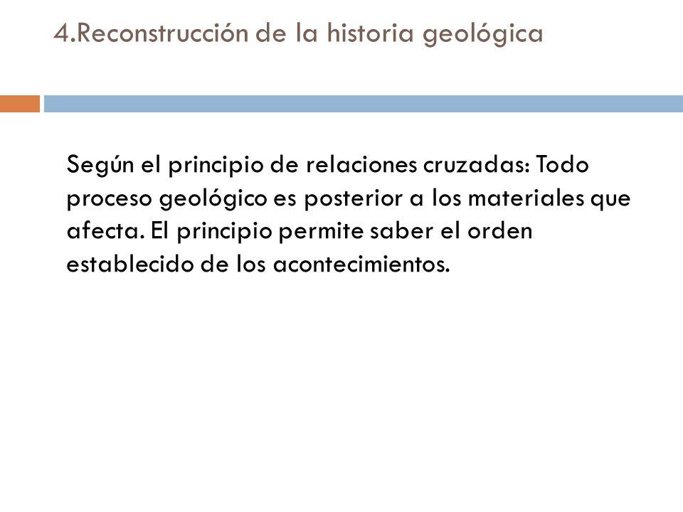 4.Reconstrucción de la historia geológica