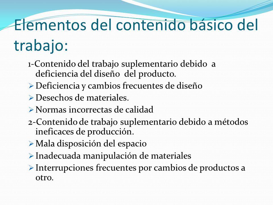 Elementos del contenido básico del trabajo: