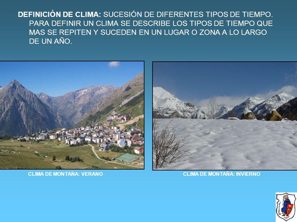 DEFINICIÓN DE CLIMA: SUCESIÓN DE DIFERENTES TIPOS DE TIEMPO