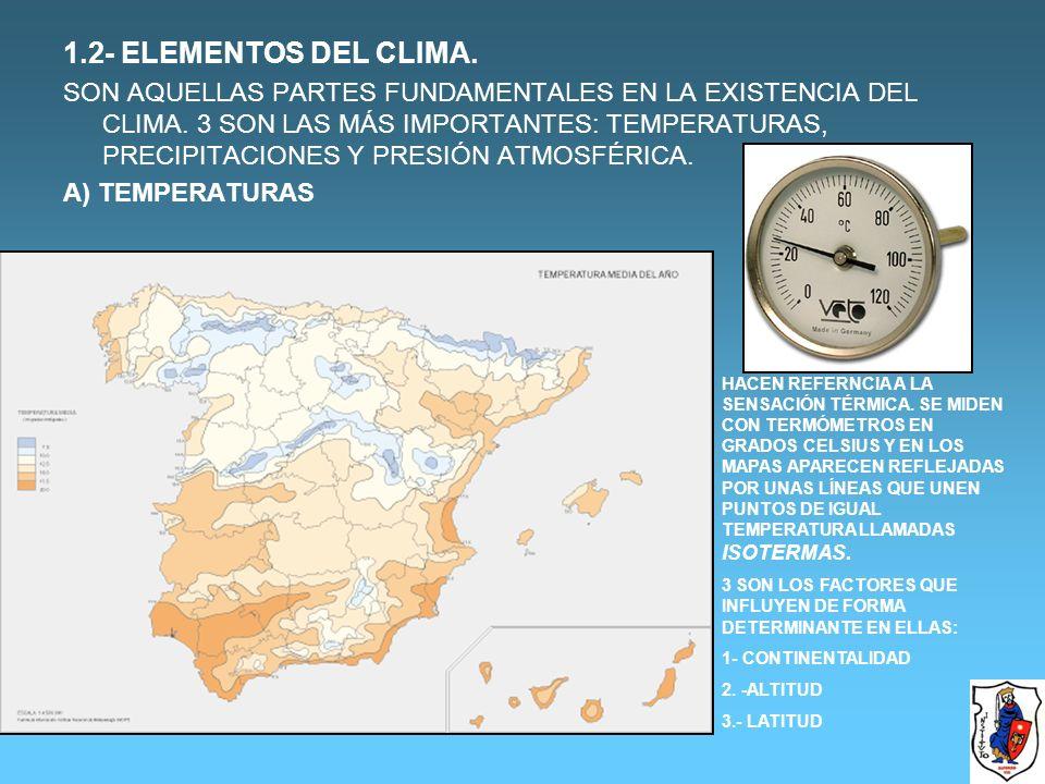 1.2- ELEMENTOS DEL CLIMA.