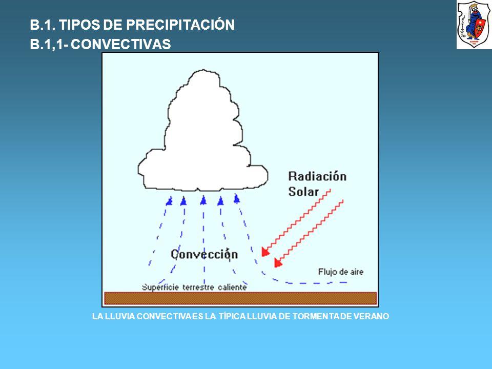 B.1. TIPOS DE PRECIPITACIÓN B.1,1- CONVECTIVAS