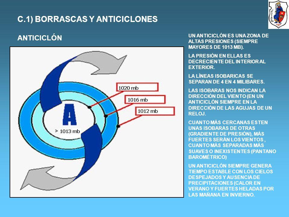 C.1) BORRASCAS Y ANTICICLONES ANTICICLÓN