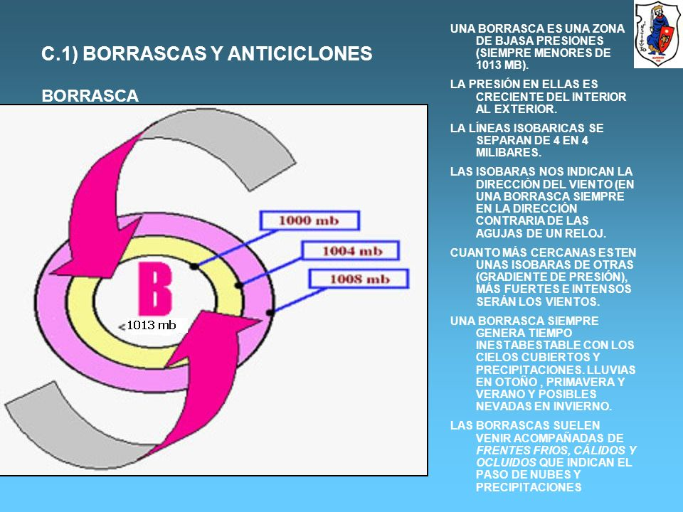 C.1) BORRASCAS Y ANTICICLONES BORRASCA