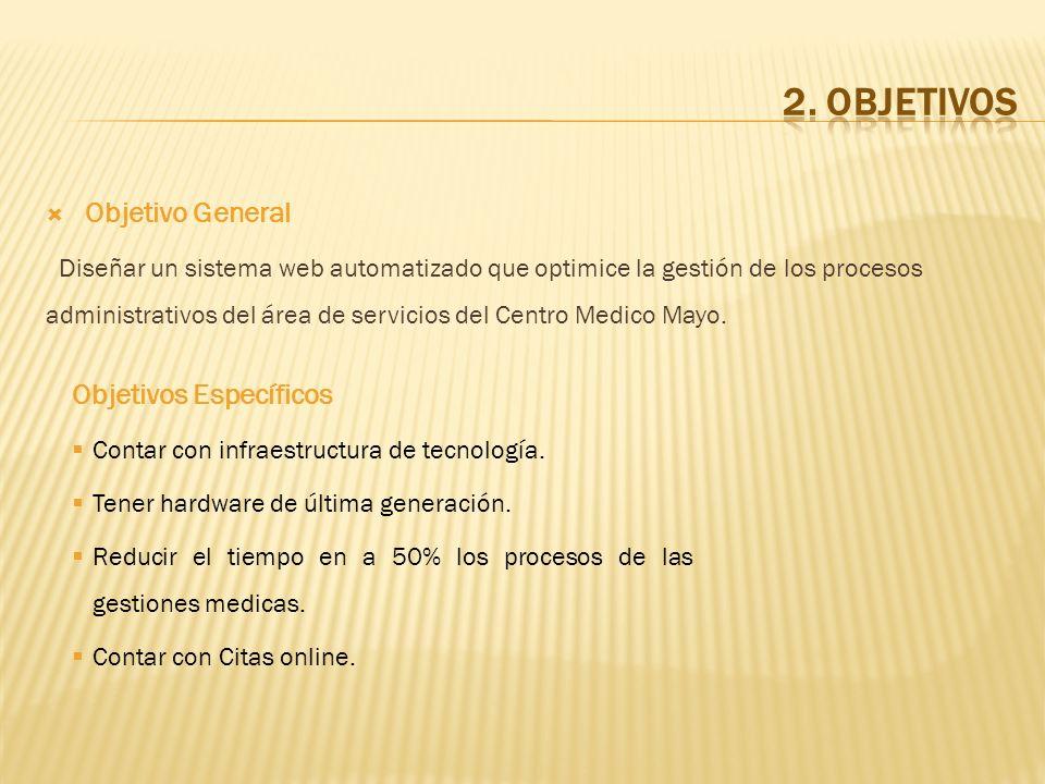 2. OBJETIVOS Objetivo General Objetivos Específicos