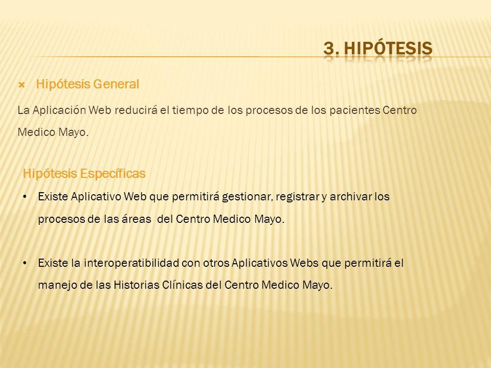 3. HIPÓTESIS Hipótesis General Hipótesis Específicas