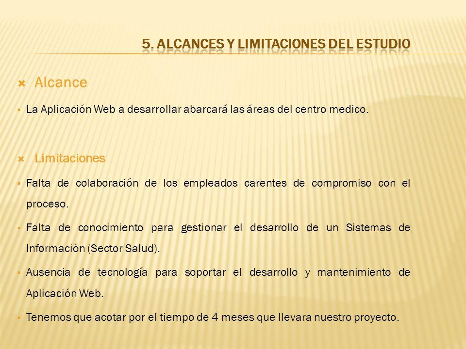 Alcance 5. ALCANCES Y LIMITACIONES DEL ESTUDIO Limitaciones