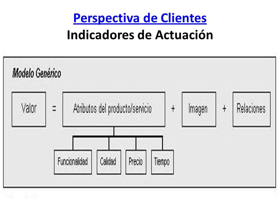 Perspectiva de Clientes Indicadores de Actuación