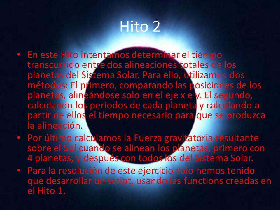 Hito 2