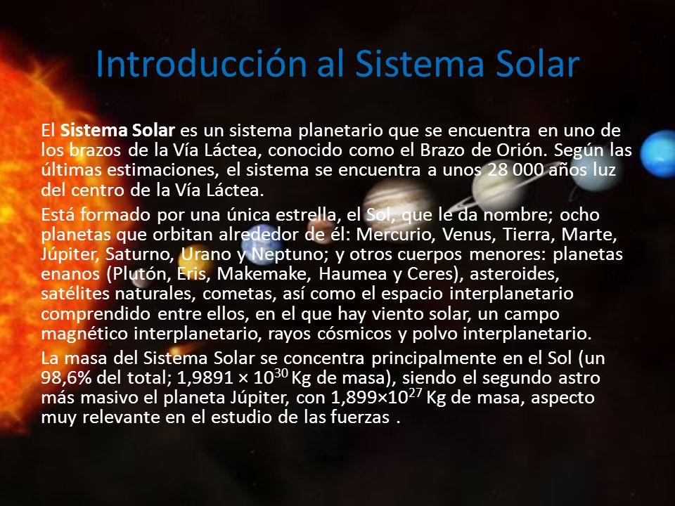 Introducción al Sistema Solar