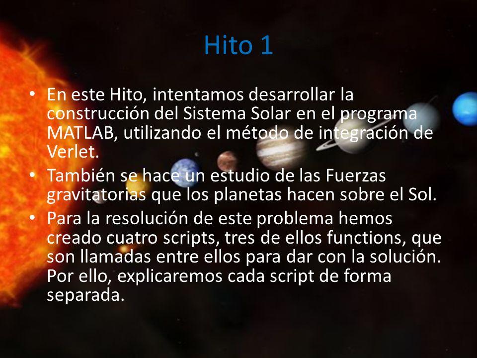 Hito 1 En este Hito, intentamos desarrollar la construcción del Sistema Solar en el programa MATLAB, utilizando el método de integración de Verlet.