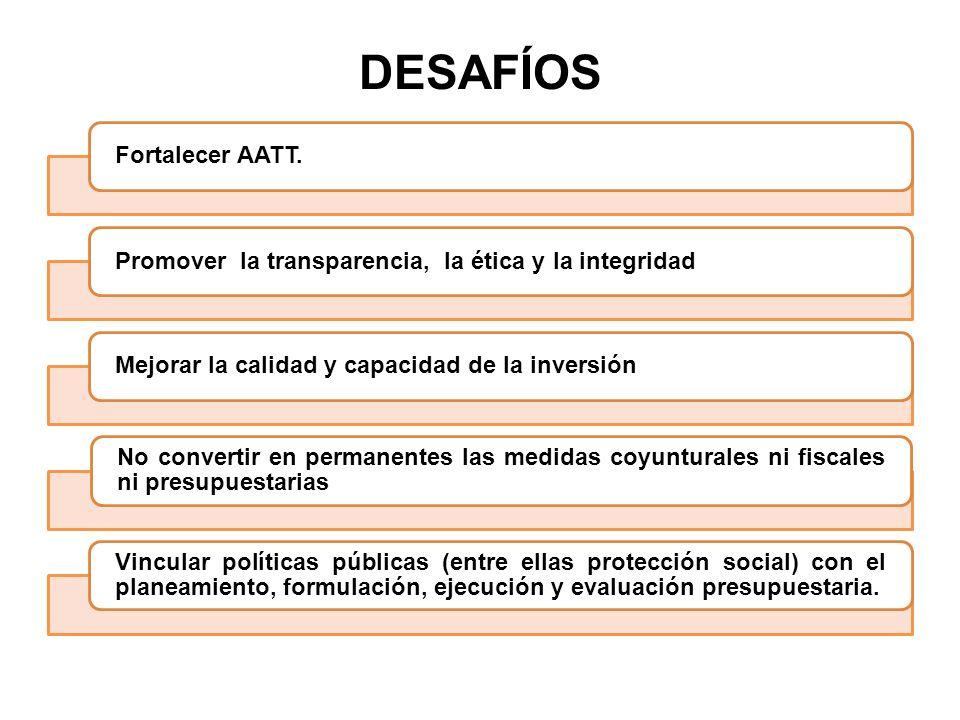 DESAFÍOS Fortalecer AATT.