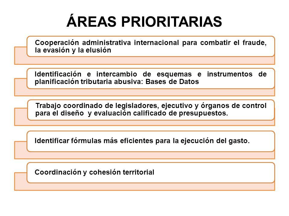 ÁREAS PRIORITARIAS Cooperación administrativa internacional para combatir el fraude, la evasión y la elusión.