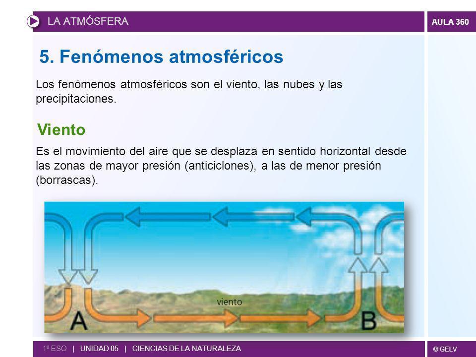 5. Fenómenos atmosféricos