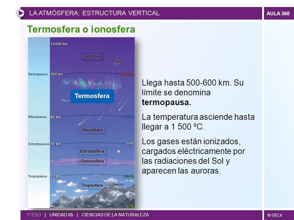 Termosfera o ionosfera
