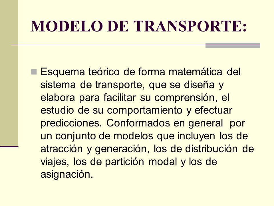 MODELO DE TRANSPORTE: