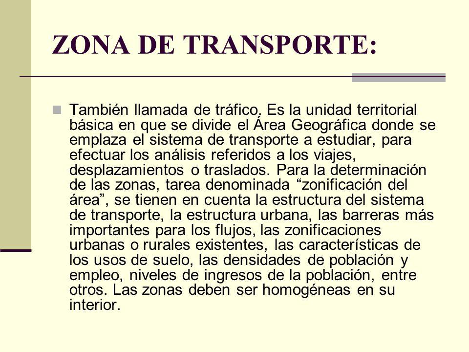ZONA DE TRANSPORTE:
