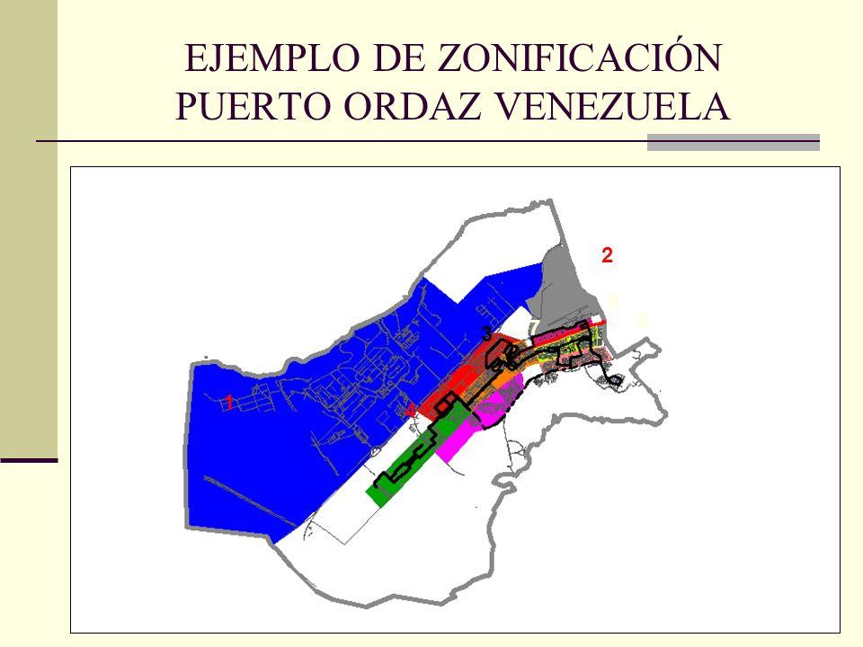 EJEMPLO DE ZONIFICACIÓN PUERTO ORDAZ VENEZUELA