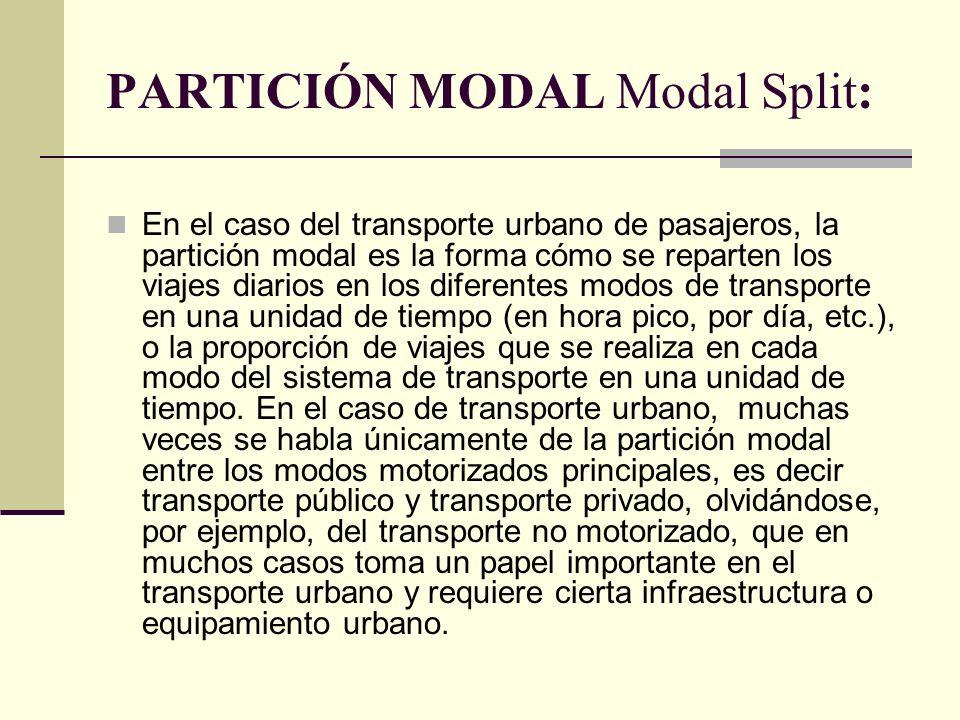 PARTICIÓN MODAL Modal Split: