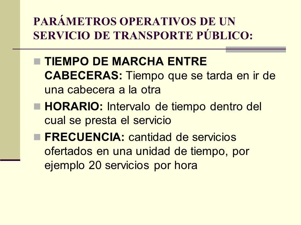PARÁMETROS OPERATIVOS DE UN SERVICIO DE TRANSPORTE PÚBLICO: