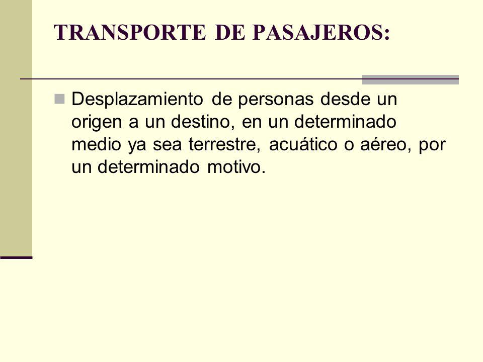 TRANSPORTE DE PASAJEROS: