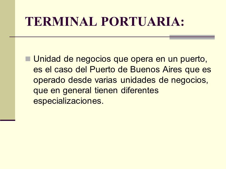 TERMINAL PORTUARIA: