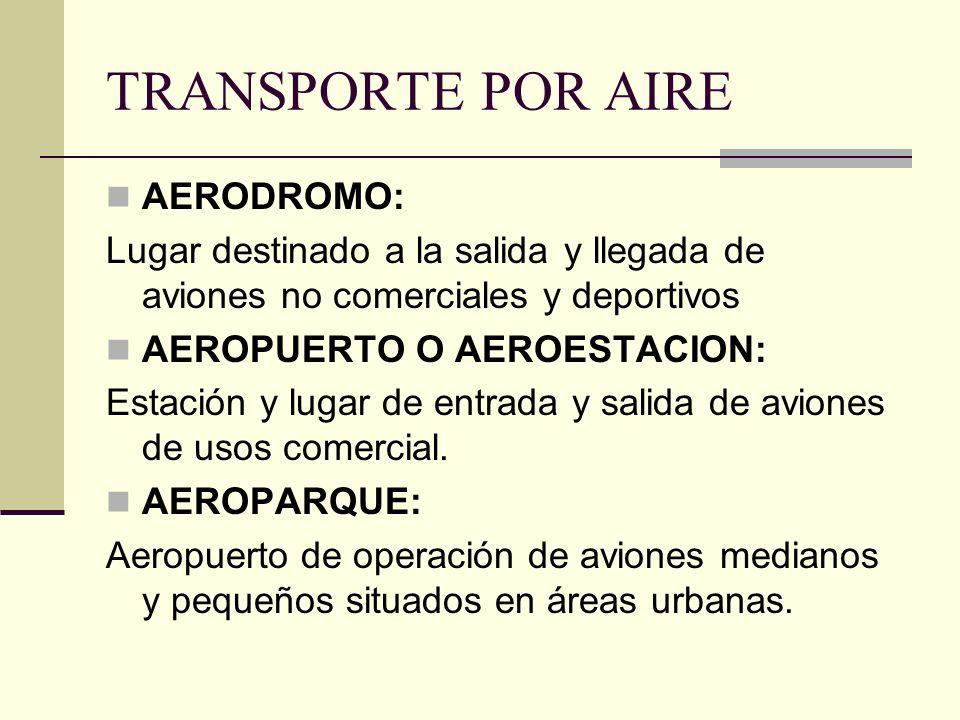 TRANSPORTE POR AIRE AERODROMO: