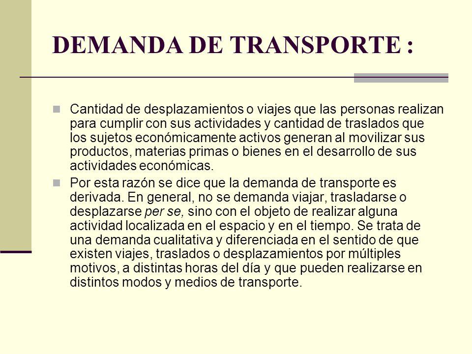 DEMANDA DE TRANSPORTE :