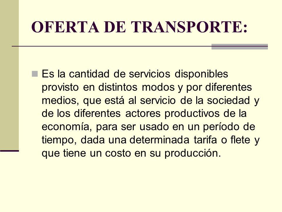 OFERTA DE TRANSPORTE: